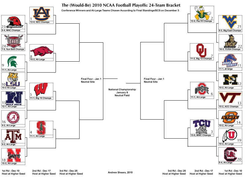 playoff teams bcs football schedule